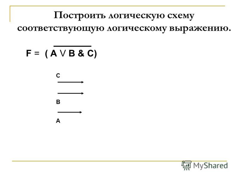 С В А Построить логическую схему соответствующую логическому выражению.