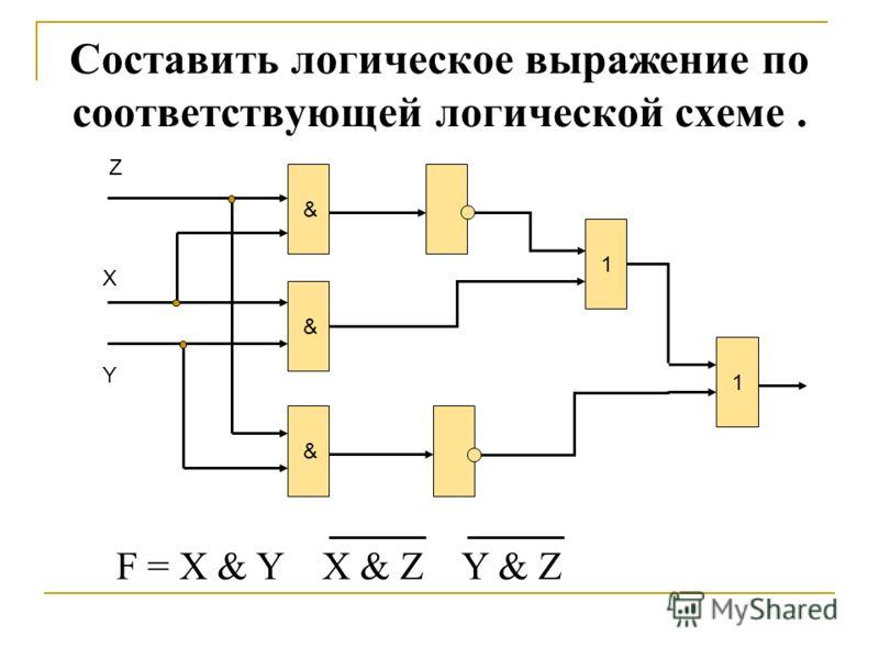 Составить логическое выражение по соответствующей логической схеме. & & 1 X Y & Z F = X & Y X & Z Y & Z 1