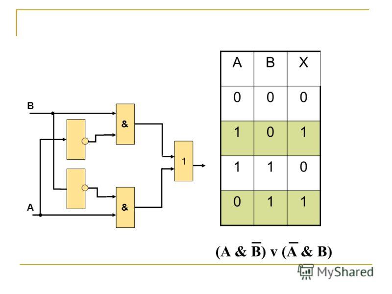 АВХ 000 101 110 011 & 1 B A & (A & B) v (A & B)