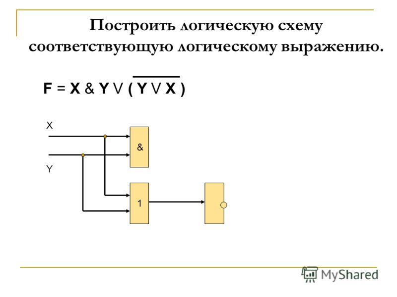 F = X & Y V ( Y V X ) & 1 X Y Построить логическую схему соответствующую логическому выражению.