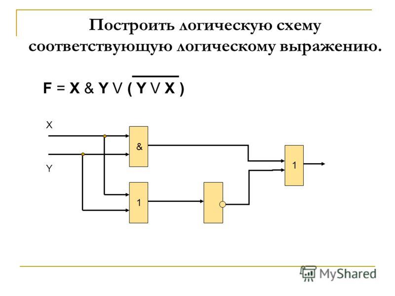 F = X & Y V ( Y V X ) & 1 1 X Y Построить логическую схему соответствующую логическому выражению.