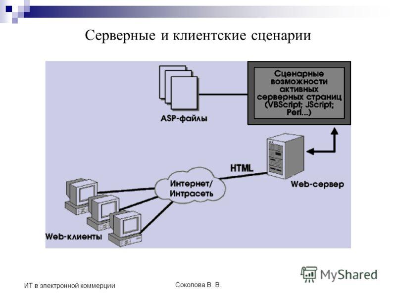 Соколова В. В. ИТ в электронной коммерции Серверные и клиентские сценарии