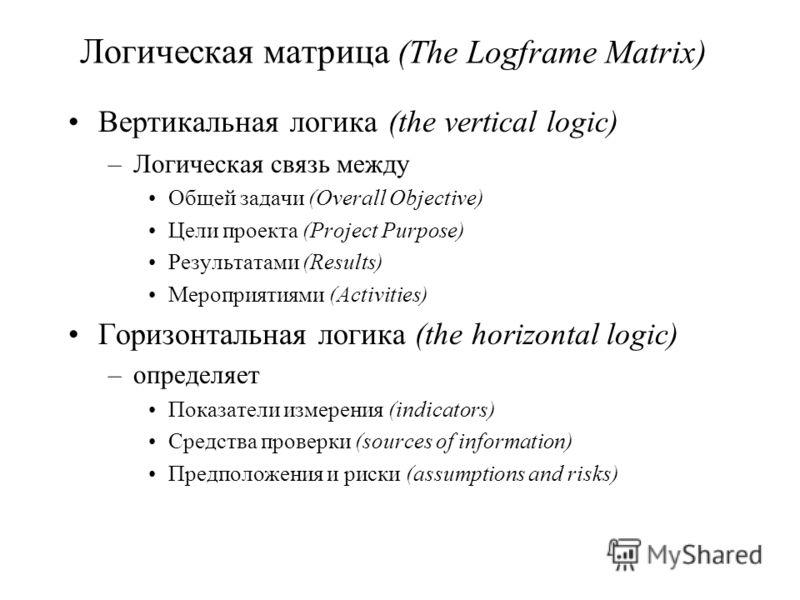 Логическая матрица (The Logframe Matrix) Вертикальная логика (the vertical logic) –Логическая связь между Общей задачи (Overall Objective) Цели проекта (Project Purpose) Результатами (Results) Мероприятиями (Activities) Горизонтальная логика (the hor