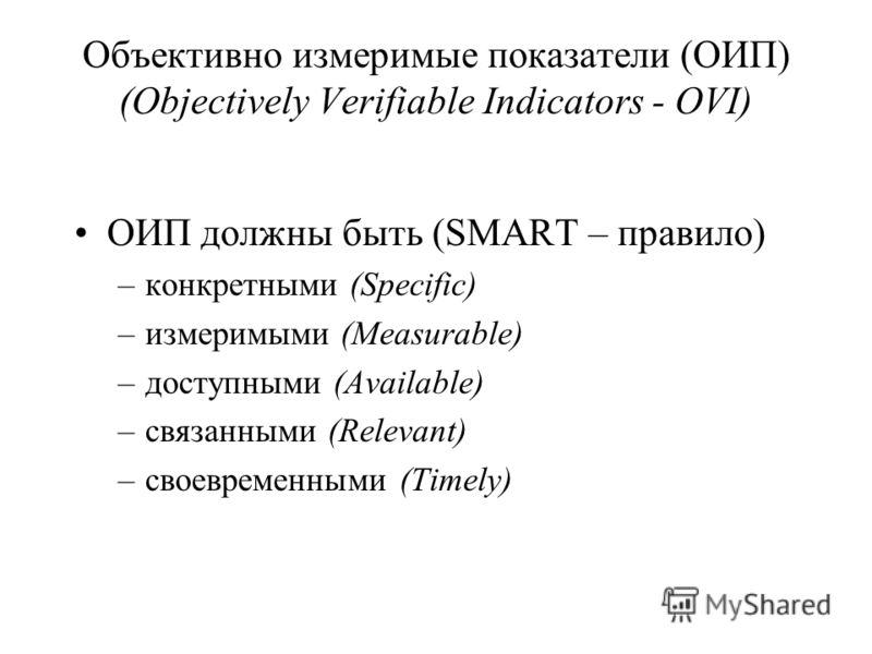 Объективно измеримые показатели (ОИП) (Objectively Verifiable Indicators - OVI) ОИП должны быть (SMART – правило) –конкретными (Specific) –измеримыми (Measurable) –доступными (Available) –связанными (Relevant) –своевременными (Timely)