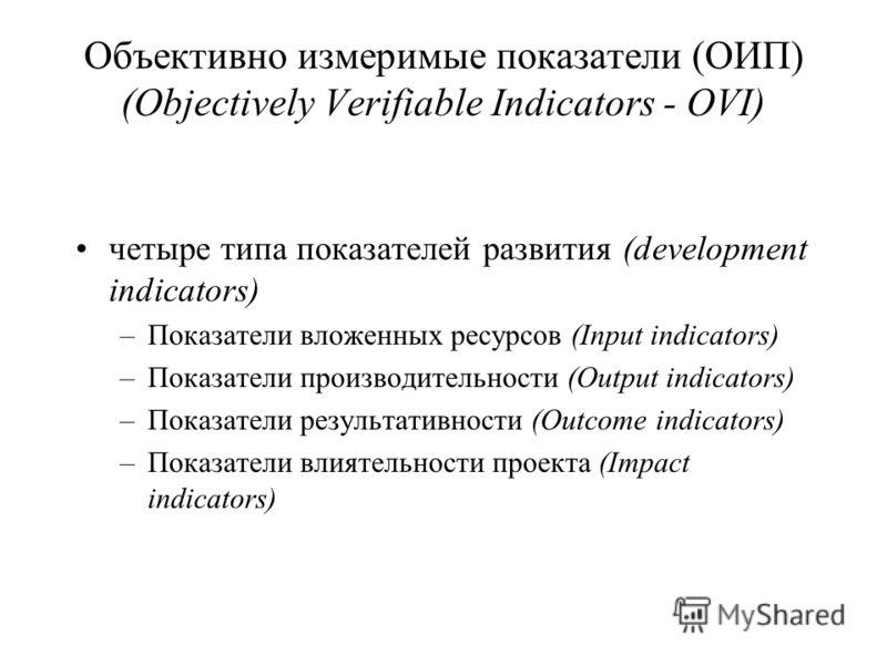 Объективно измеримые показатели (ОИП) (Objectively Verifiable Indicators - OVI) четыре типа показателей развития (development indicators) –Показатели вложенных ресурсов (Input indicators) –Показатели производительности (Output indicators) –Показатели