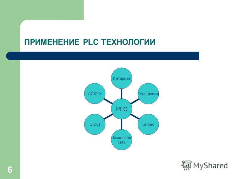 6 ПРИМЕНЕНИЕ PLC ТЕХНОЛОГИИ PLC ИнтернетТелефонияВидео Локальная сеть СКУДАСКУЭ