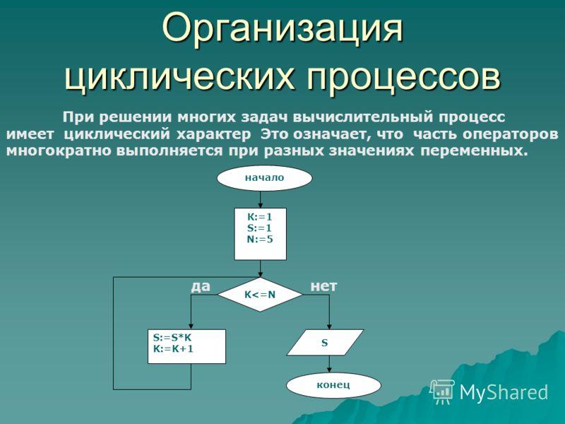 Организация циклических