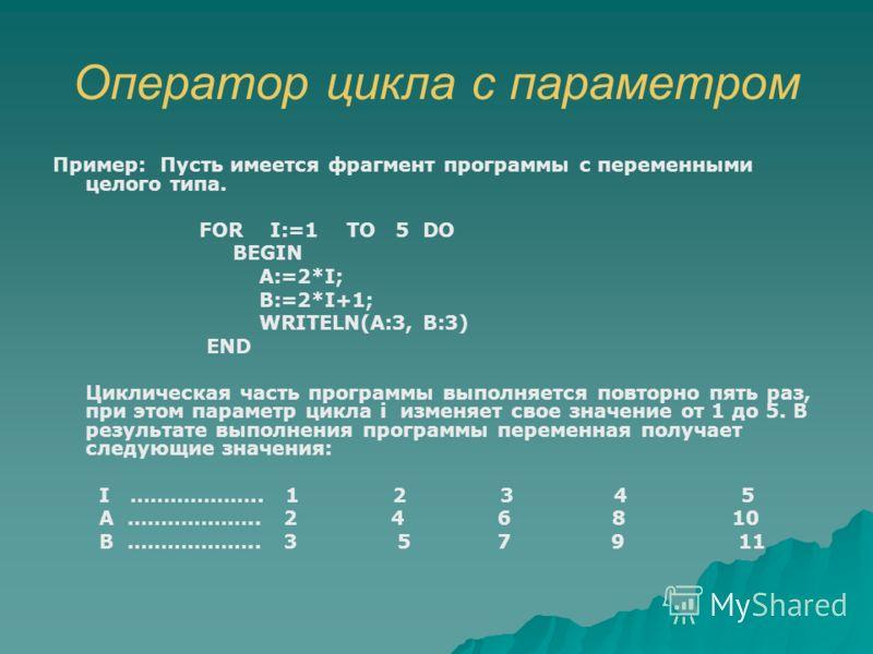 Оператор цикла с параметром Пример: Пусть имеется фрагмент программы с переменными целого типа. FOR I:=1 TO 5 DO BEGIN A:=2*I; B:=2*I+1; WRITELN(A:3, B:3) END Циклическая часть программы выполняется повторно пять раз, при этом параметр цикла i изменя