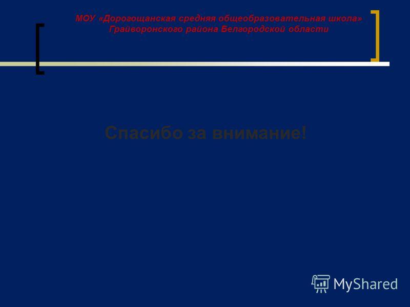 Спасибо за внимание! МОУ «Дорогощанская средняя общеобразовательная школа» Грайворонского района Белгородской области