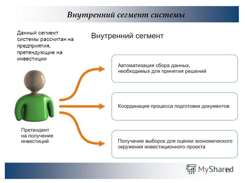 11 Внутренний сегмент системы Данный сегмент системы рассчитан на предприятия, претендующие на инвестиции