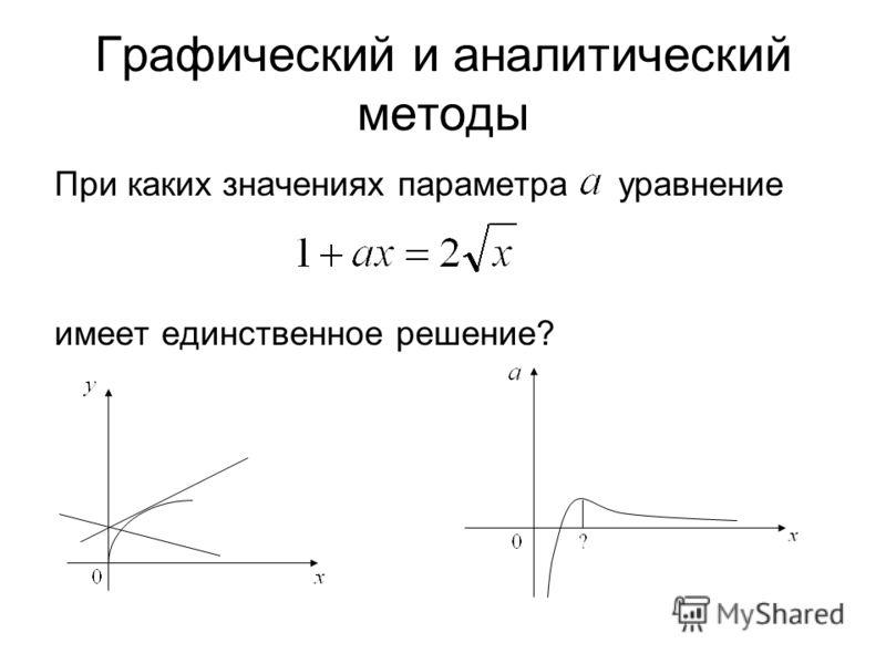Графический и аналитический методы При каких значениях параметра уравнение имеет единственное решение?