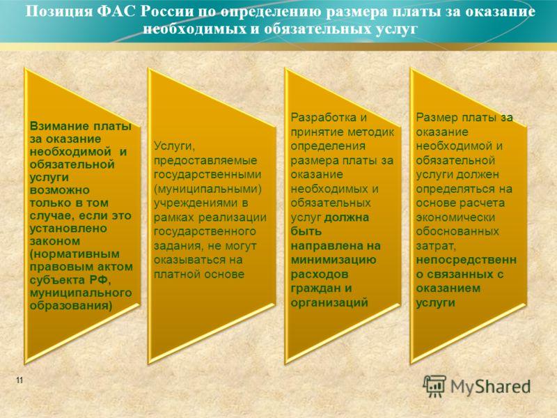 11 Позиция ФАС России по определению размера платы за оказание необходимых и обязательных услуг Взимание платы за оказание необходимой и обязательной услуги возможно только в том случае, если это установлено законом (нормативным правовым актом субъек