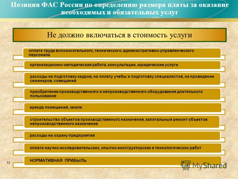 13 Позиция ФАС России по определению размера платы за оказание необходимых и обязательных услуг оплата труда вспомогательного, технического, административно-управленческого персонала организационно-методическая работа, консультации, юридические услуг