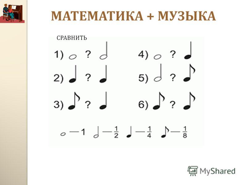 МАТЕМАТИКА + МУЗЫКА СРАВНИТЬ