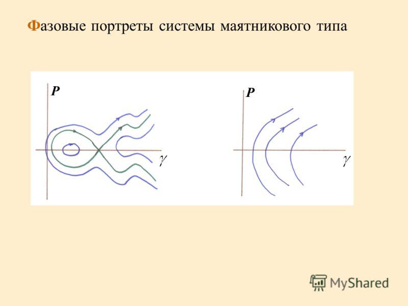 Фазовые портреты системы маятникового типа P P