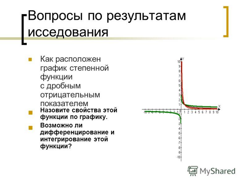Вопросы по результатам исседования Как расположен график степенной функции с дробным отрицательным показателем Назовите свойства этой функции по графику. Возможно ли дифференцирование и интегрирование этой функции?