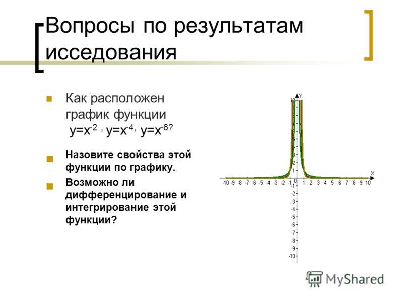 Вопросы по результатам исседования Как расположен график функции у=х -2, у=х -4, у=х -6? Назовите свойства этой функции по графику. Возможно ли дифференцирование и интегрирование этой функции?