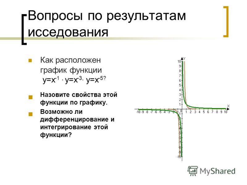Вопросы по результатам исседования Как расположен график функции у=х -1, у=х -3, у=х -5? Назовите свойства этой функции по графику. Возможно ли дифференцирование и интегрирование этой функции?