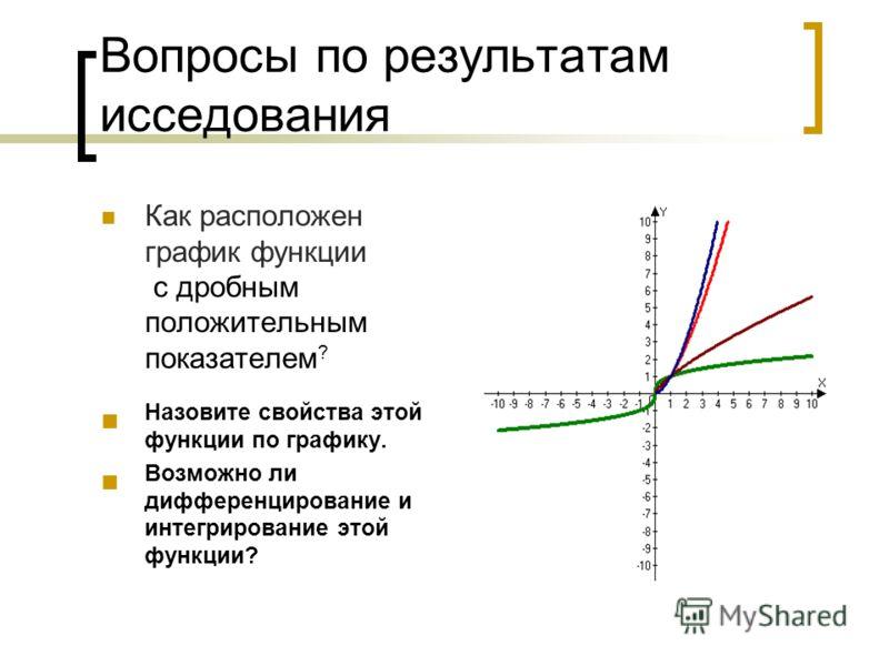 Вопросы по результатам исседования Как расположен график функции с дробным положительным показателем ? Назовите свойства этой функции по графику. Возможно ли дифференцирование и интегрирование этой функции?