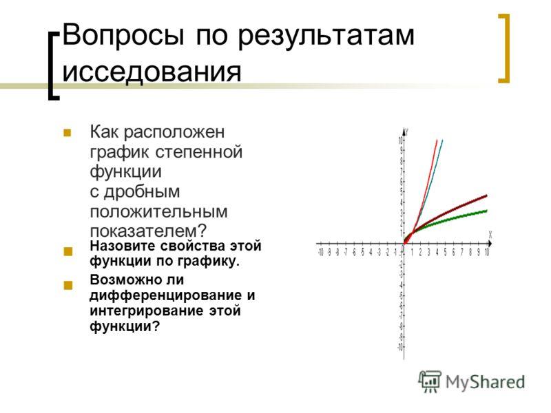 Вопросы по результатам исседования Как расположен график степенной функции с дробным положительным показателем? Назовите свойства этой функции по графику. Возможно ли дифференцирование и интегрирование этой функции?