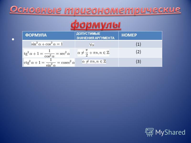 ФОРМУЛА ДОПУСТИМЫЕ ЗНАЧЕНИЯ АРГУМЕНТА НОМЕР (1) (2) (3)