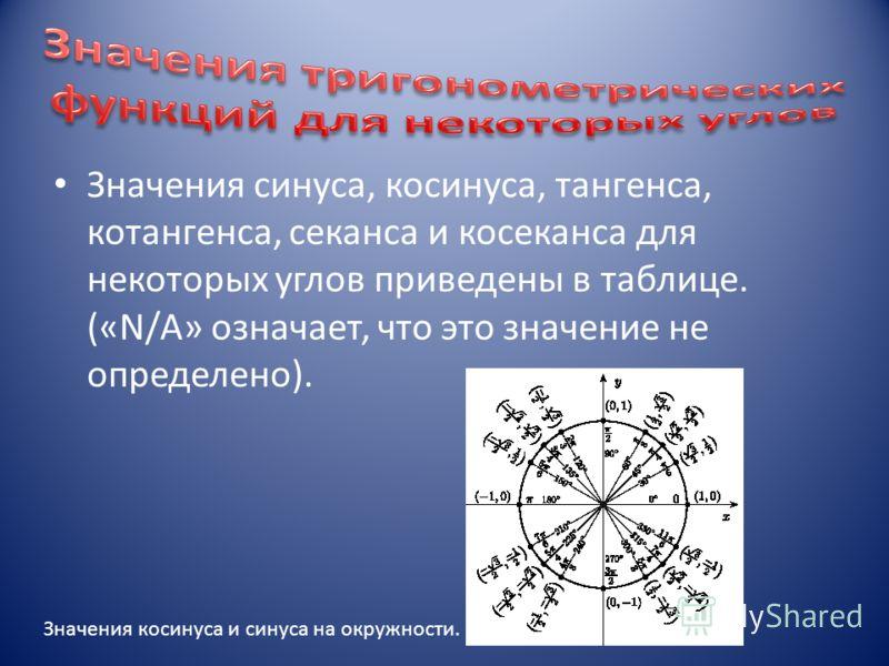Значения синуса, косинуса, тангенса, котангенса, секанса и косеканса для некоторых углов приведены в таблице. («N/A» означает, что это значение не определено). Значения косинуса и синуса на окружности.