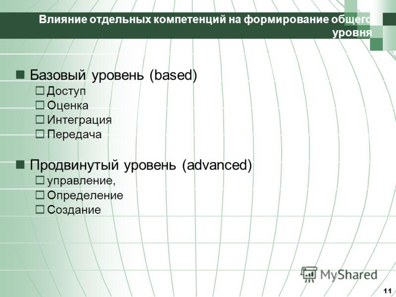 11 Влияние отдельных компетенций на формирование общего уровня Базовый уровень (based) Доступ Оценка Интеграция Передача Продвинутый уровень (advanced) управление, Определение Создание