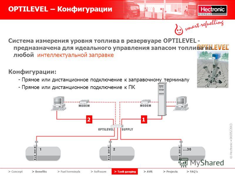 © Hectronic 08/05/2013 OPTILEVEL – Конфигурации Система измерения уровня топлива в резервуаре OPTILEVEL - предназначена для идеального управления запасом топлива на любой интеллектуальной заправке Конфигурации: - Прямое или дистанционное подключение