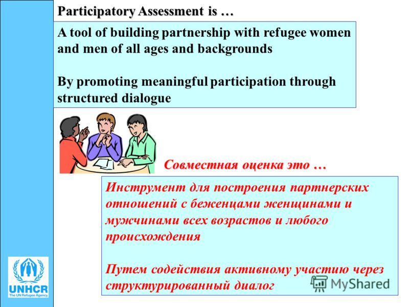 Participatory Assessment is … A tool of building partnership with refugee women and men of all ages and backgrounds By promoting meaningful participation through structured dialogue Совместная оценка это … Инструмент для построения партнерских отноше