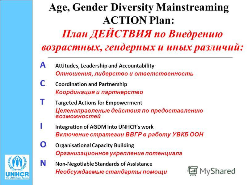 Age, Gender Diversity Mainstreaming ACTION Plan: A Attitudes, Leadership and Accountability Отношения, лидерство и ответственность C Coordination and Partnership Координация и партнерство T Targeted Actions for Empowerment Целенаправленые действия по