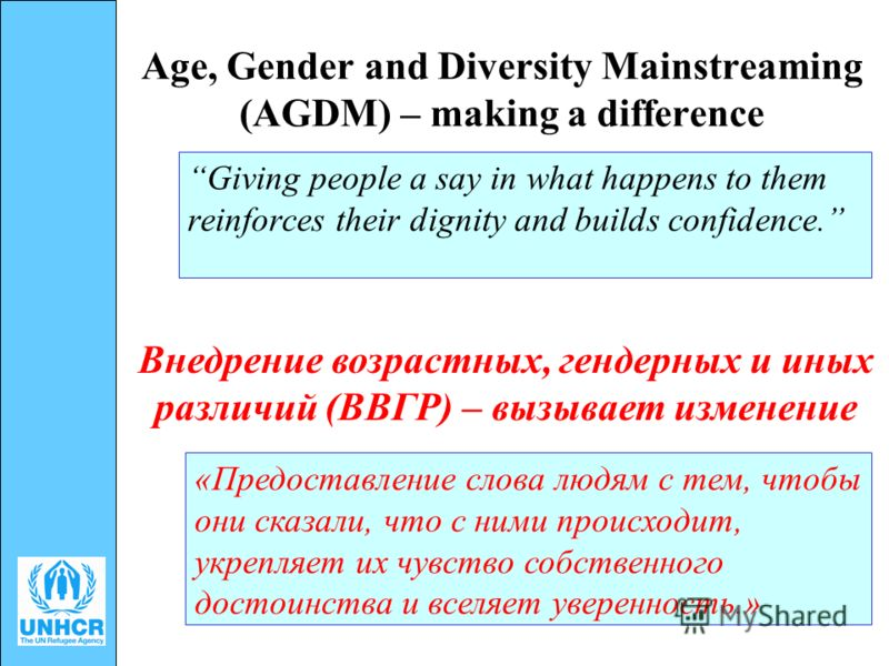 Age, Gender and Diversity Mainstreaming (AGDM) – making a difference Giving people a say in what happens to them reinforces their dignity and builds confidence. Внедрение возрастных, гендерных и иных различий (ВВГР) – вызывает изменение «Предоставлен