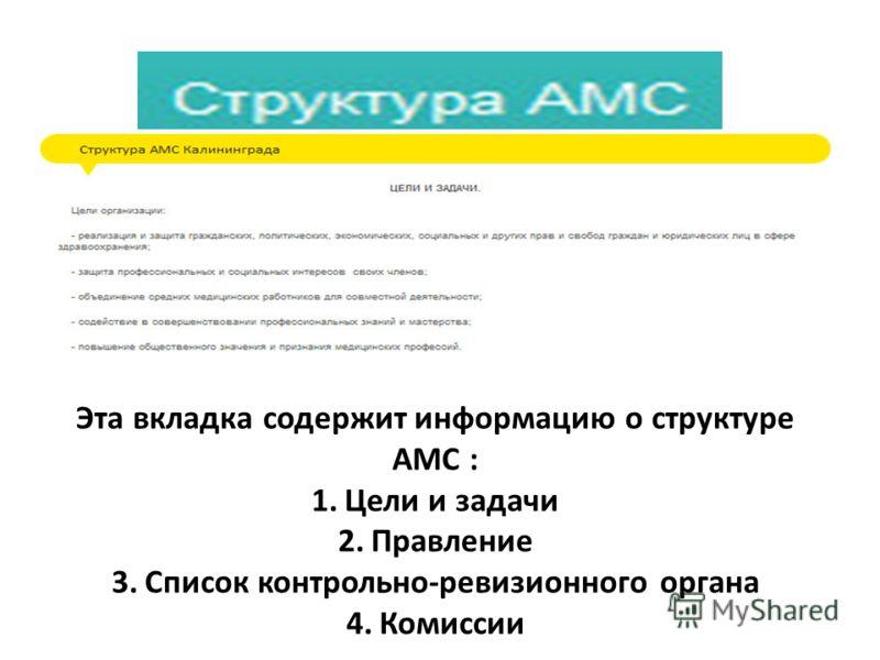 Эта вкладка содержит информацию о структуре АМС : 1.Цели и задачи 2.Правление 3.Список контрольно-ревизионного органа 4.Комиссии