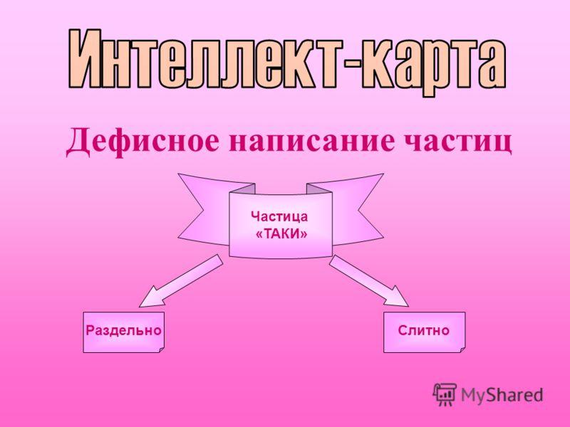 Дефисное написание частиц Частица «ТАКИ» РаздельноСлитно