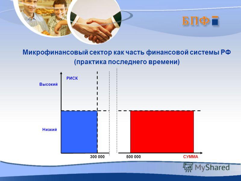 Микрофинансовый сектор как часть финансовой системы РФ (практика последнего времени) СУММА РИСК Высокий Низкий 500 000300 000