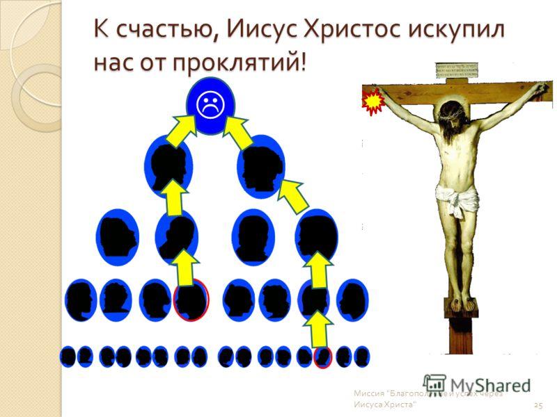 К счастью, Иисус Христос искупил нас от проклятий ! Миссия  Благополучие и успех через Иисуса Христа  25