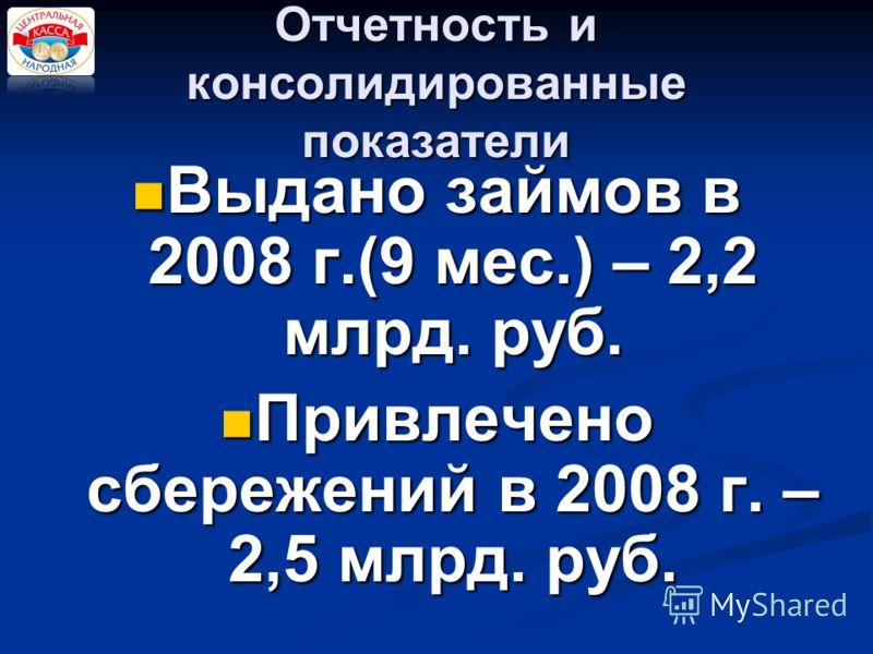 Отчетность и консолидированные показатели Выдано займов в 2008 г.(9 мес.) – 2,2 млрд. руб. Выдано займов в 2008 г.(9 мес.) – 2,2 млрд. руб. Привлечено сбережений в 2008 г. – 2,5 млрд. руб. Привлечено сбережений в 2008 г. – 2,5 млрд. руб.