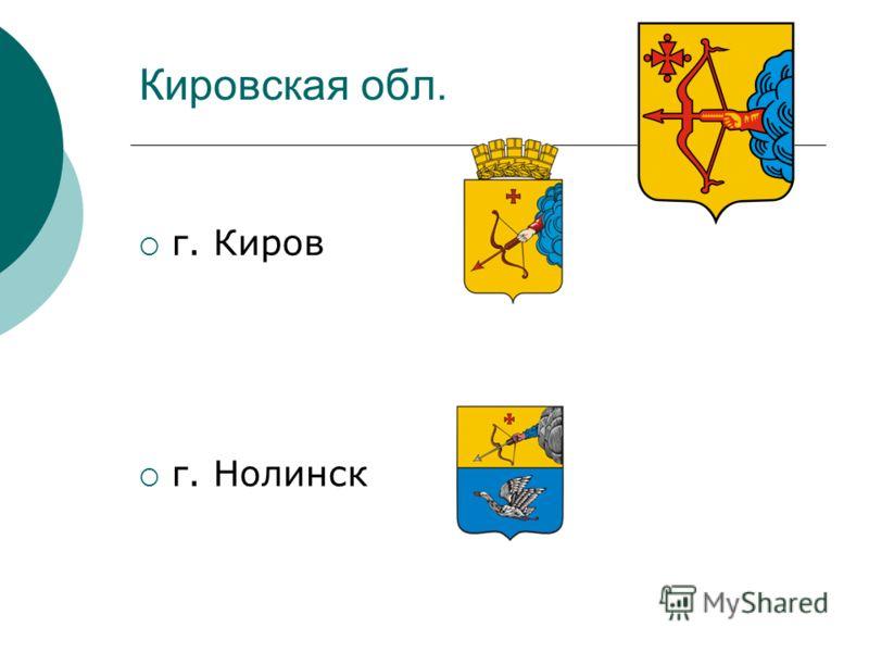Кировская обл. г. Киров г. Нолинск