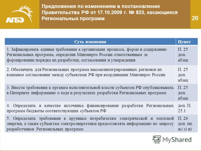 Предложения по изменениям в постановление Правительства РФ от 17.10.2009 г. 823, касающиеся Региональных программ 20 Суть измененияПункт 1. Зафиксировать единые требования к организации процесса, форме и содержанию Региональных программ, определив Ми