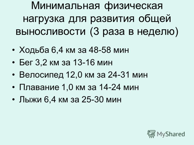 Минимальная физическая нагрузка для развития общей выносливости (3 раза в неделю) Ходьба 6,4 км за 48-58 мин Бег 3,2 км за 13-16 мин Велосипед 12,0 км за 24-31 мин Плавание 1,0 км за 14-24 мин Лыжи 6,4 км за 25-30 мин