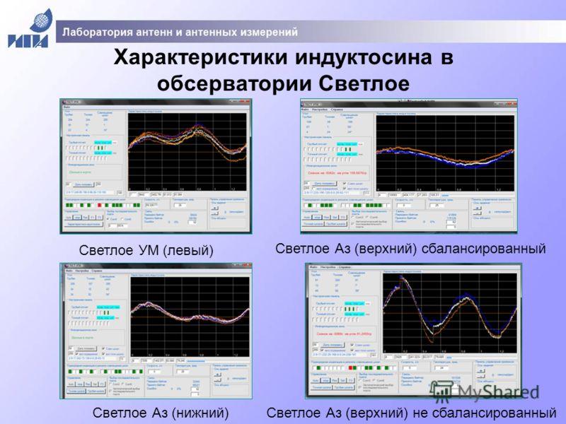 Характеристики индуктосина в обсерватории Светлое Светлое УМ (левый) Светлое Аз (нижний) Светлое Аз (верхний) сбалансированный Светлое Аз (верхний) не сбалансированный