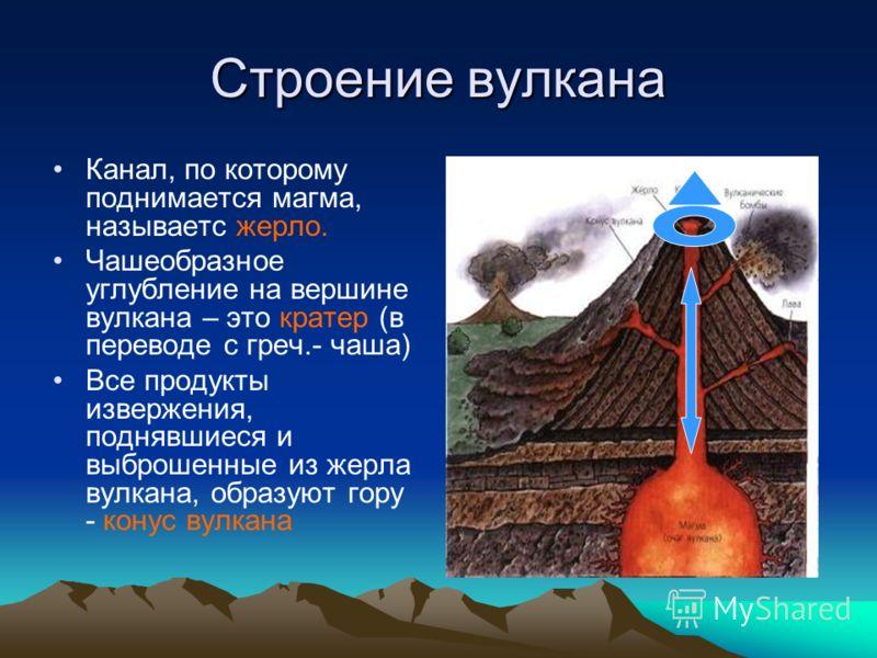 Строение вулкана Канал, по которому поднимается магма, называетс жерло. Чашеобразное углубление на вершине вулкана – это кратер (в переводе с греч.- чаша) Все продукты извержения, поднявшиеся и выброшенные из жерла вулкана, образуют гору - конус вулк