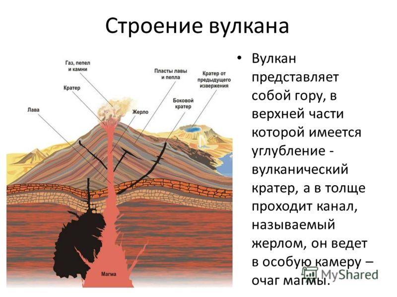 Природоведение 5 класс реферат о вулканах