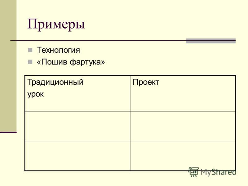 Примеры Технология «Пошив фартука» Традиционный урок Проект