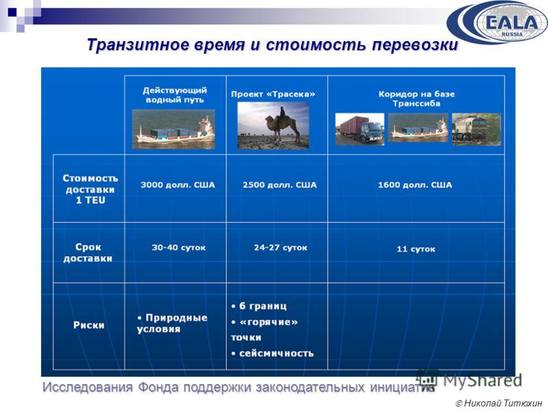 Николай Титюхин Транзитное время и стоимость перевозки Исследования Фонда поддержки законодательных инициатив