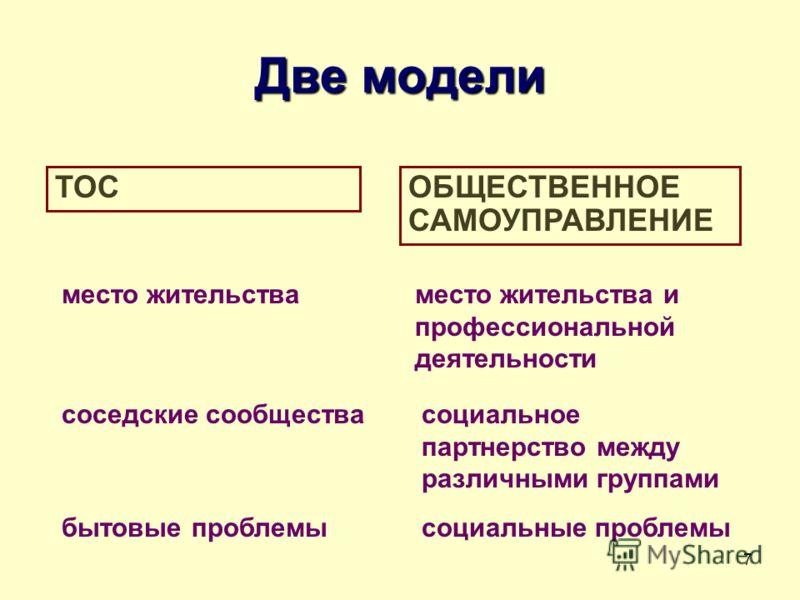 7 социальное партнерство между различными группами Две модели ТОСОБЩЕСТВЕННОЕ САМОУПРАВЛЕНИЕ место жительстваместо жительства и профессиональной деятельности бытовые проблемысоциальные проблемы соседские сообщества