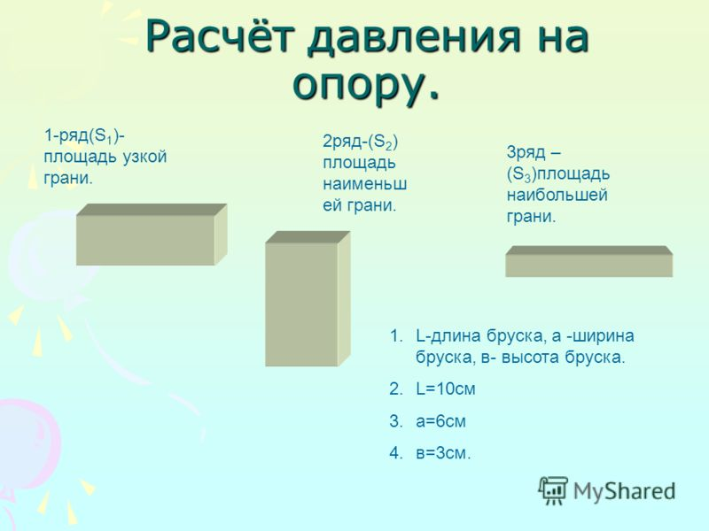 Расчёт давления на опору. 1-ряд(S 1 )- площадь узкой грани. 2ряд-(S 2 ) площадь наименьш ей грани. 3ряд – (S 3 )площадь наибольшей грани. 1.L-длина бруска, а -ширина бруска, в- высота бруска. 2.L=10cм 3.а=6см 4.в=3см.