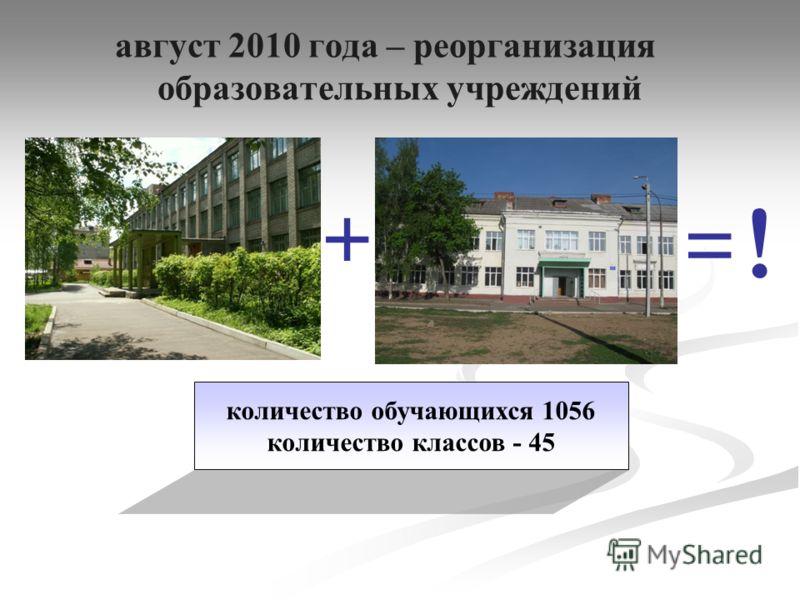 август 2010 года – реорганизация образовательных учреждений + = ! количество обучающихся 1056 количество классов - 45