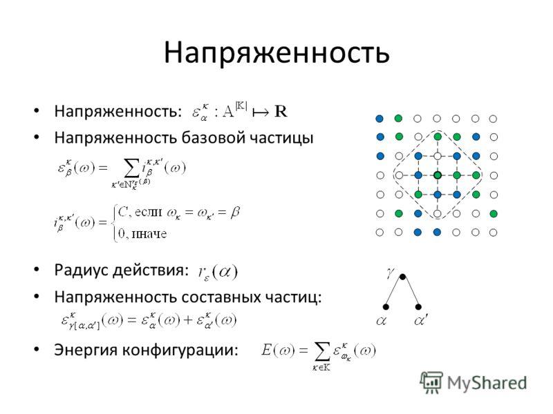 Напряженность Напряженность: Напряженность базовой частицы Радиус действия: Напряженность составных частиц: Энергия конфигурации: