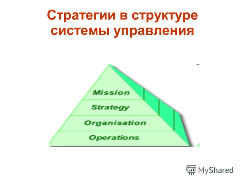 Стратегии в структуре системы управления