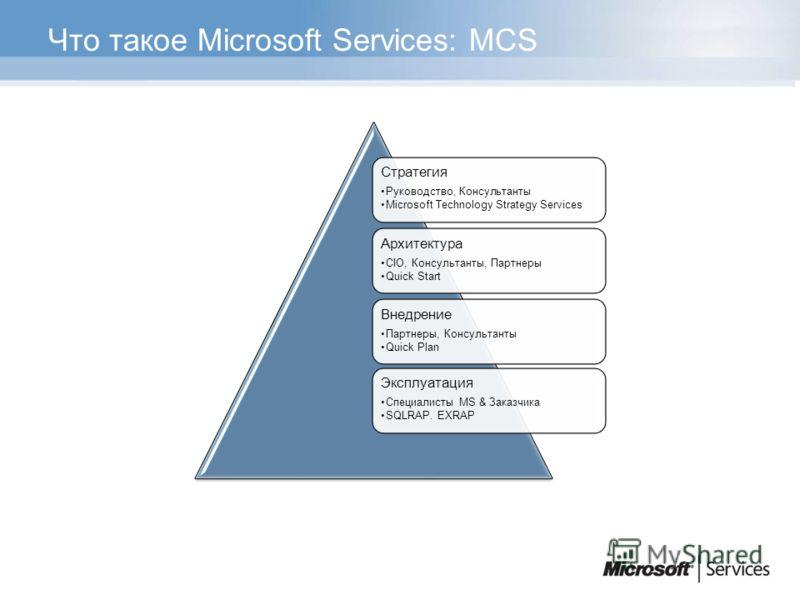 Что такое Microsoft Services: MCS Стратегия Руководство, Консультанты Microsoft Technology Strategy Services Архитектура CIO, Консультанты, Партнеры Quick Start Внедрение Партнеры, Консультанты Quick Plan Эксплуатация Специалисты MS & Заказчика SQLRA